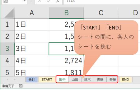START・ENDシート